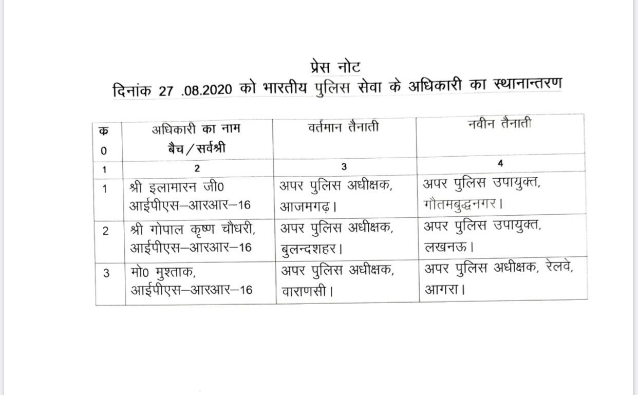 UP government transfers 6 IPS officers list Lucknow